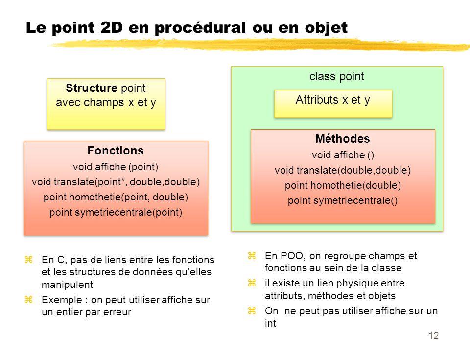 Le point 2D en procédural ou en objet