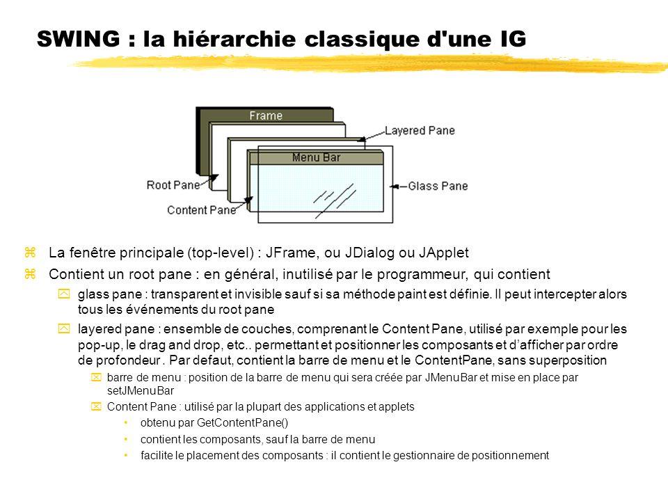 SWING : la hiérarchie classique d une IG