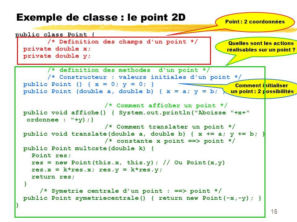 Exemple de classe : le point 2D