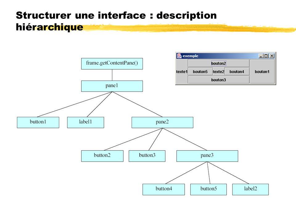 Structurer une interface : description hiérarchique