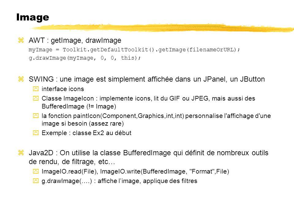 Image AWT : getImage, drawImage
