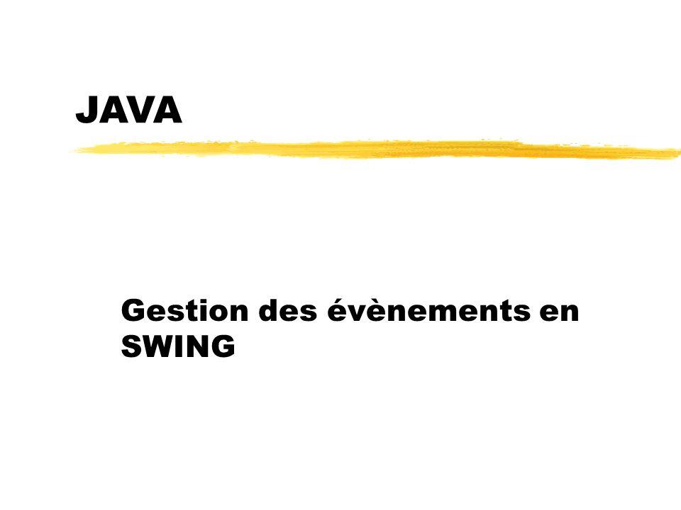 23/04/12 JAVA Gestion des évènements en SWING
