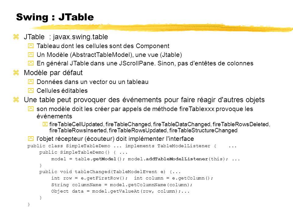 Swing : JTable JTable : javax.swing.table Modèle par défaut