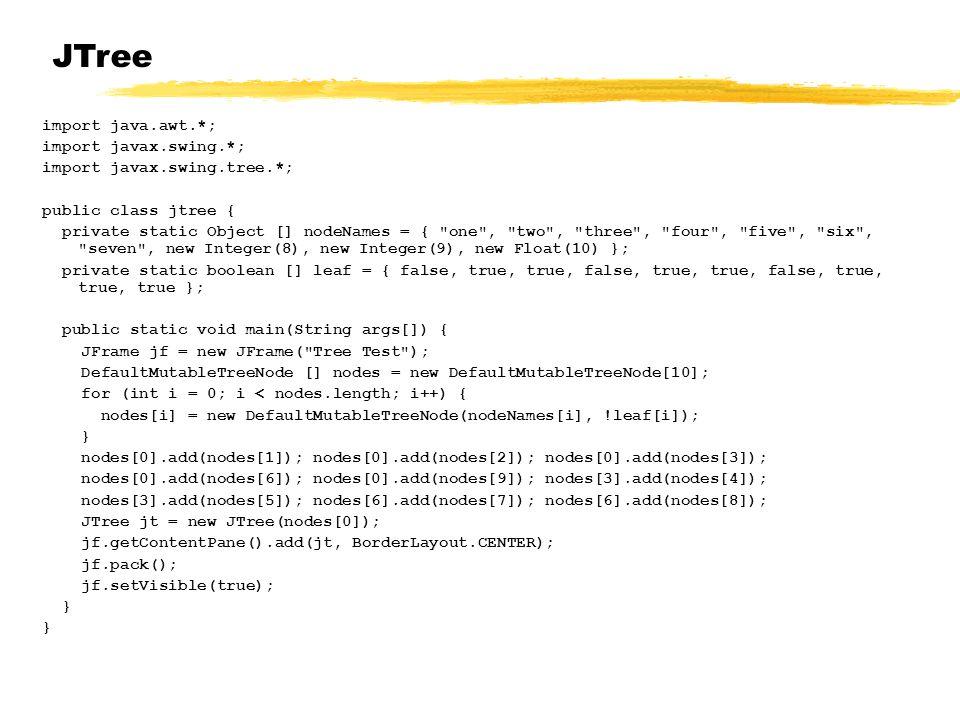 JTree 23/04/12 import java.awt.*; import javax.swing.*;