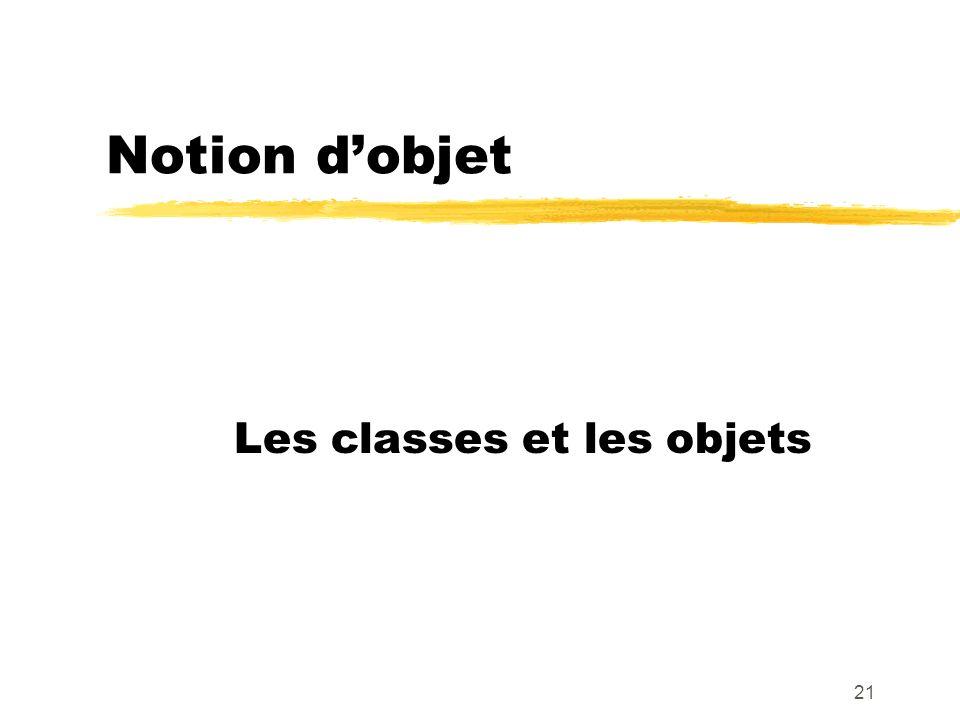 23/04/12 Notion d'objet Les classes et les objets 21