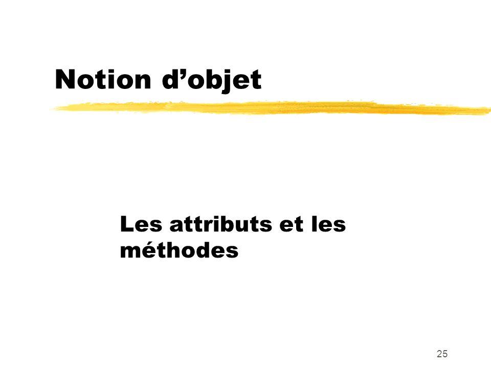 23/04/12 Notion d'objet Les attributs et les méthodes 25