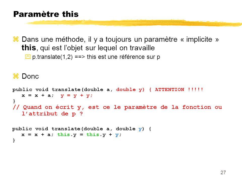 23/04/12 Paramètre this. Dans une méthode, il y a toujours un paramètre « implicite » this, qui est l'objet sur lequel on travaille.