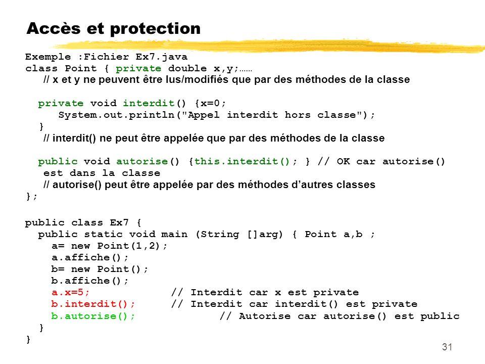 Accès et protection Exemple :Fichier Ex7.java