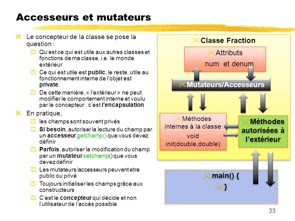 Mutateurs/Accesseurs