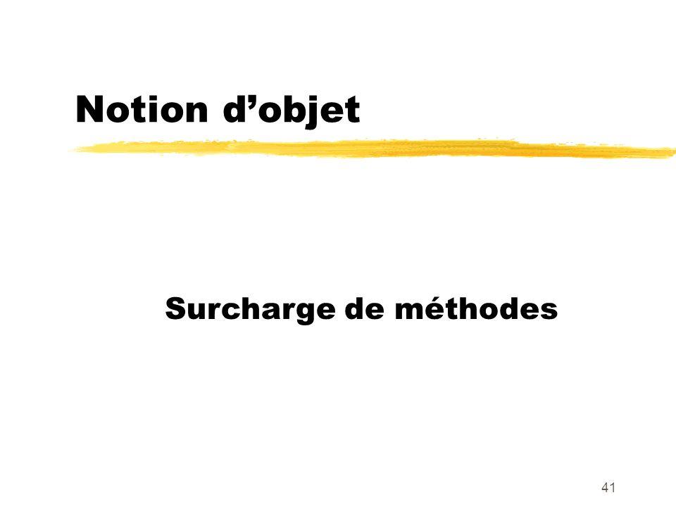 23/04/12 Notion d'objet Surcharge de méthodes 41