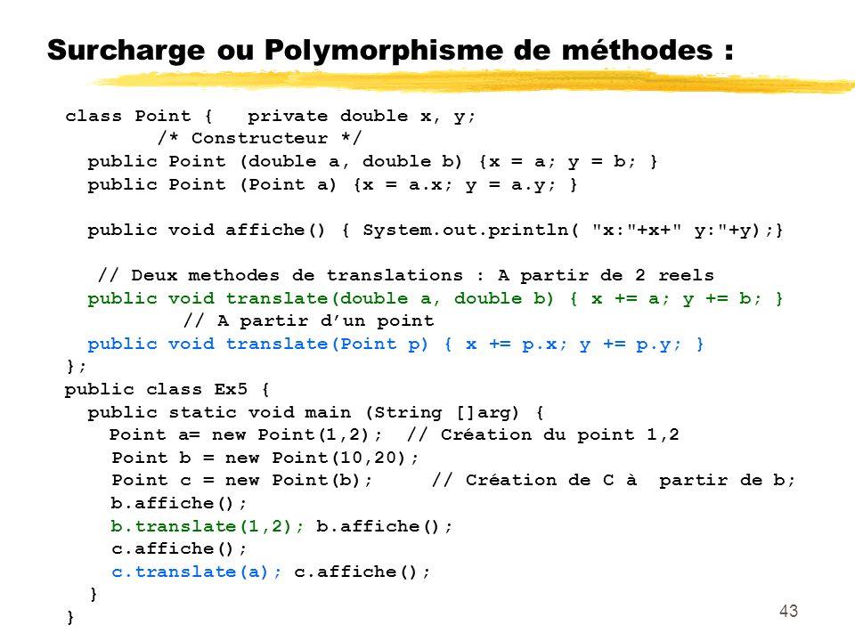 Surcharge ou Polymorphisme de méthodes :