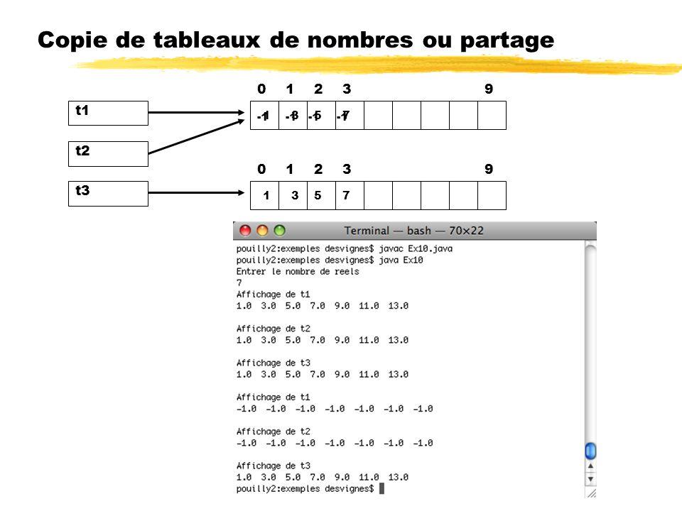 Copie de tableaux de nombres ou partage