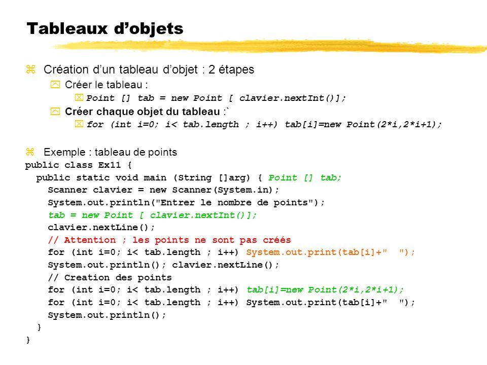 Tableaux d'objets Création d'un tableau d'objet : 2 étapes