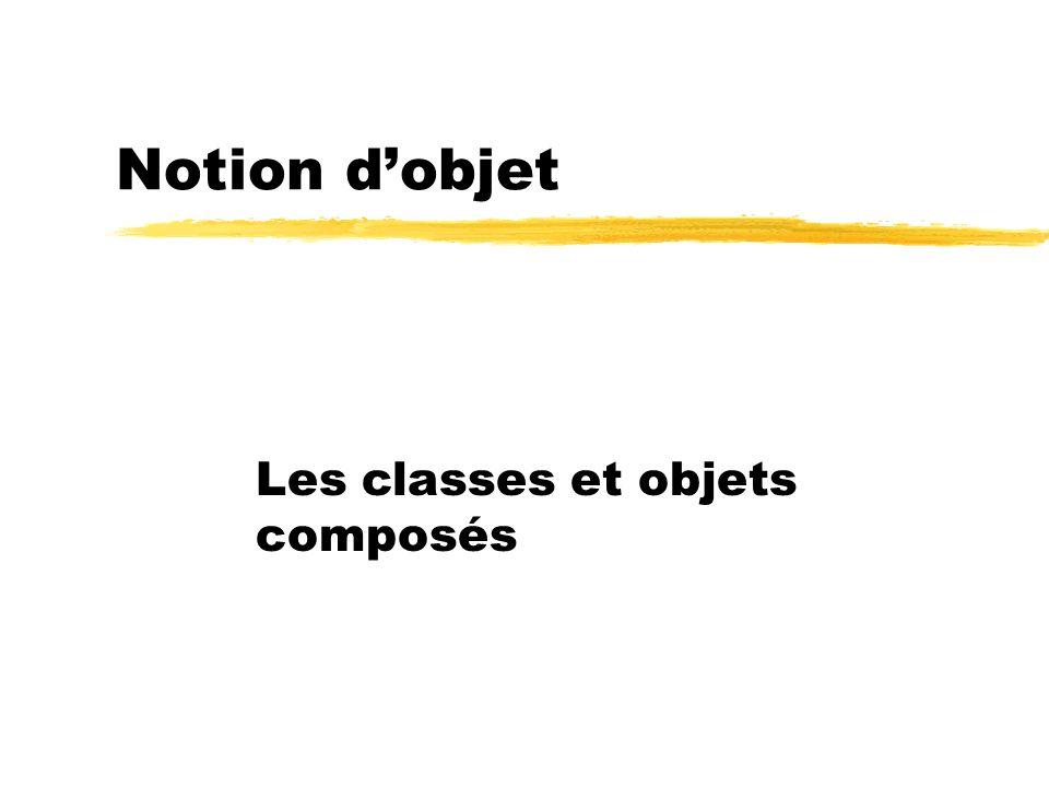 23/04/12 Notion d'objet Les classes et objets composés
