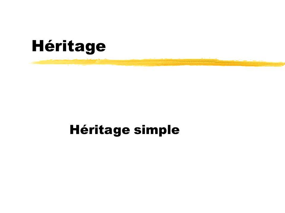 23/04/12 Héritage Héritage simple