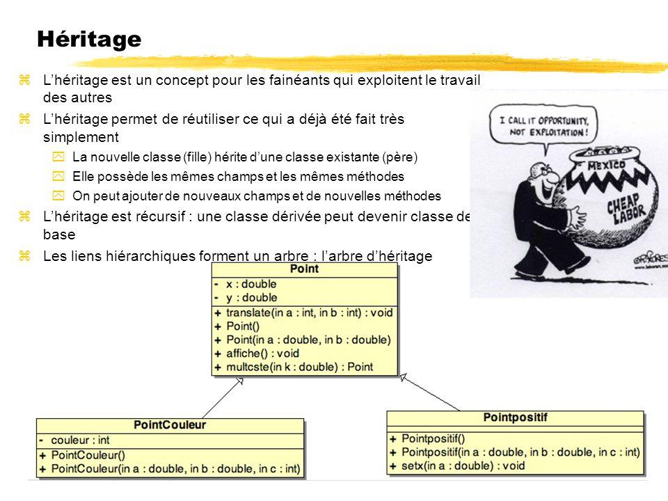 23/04/12 Héritage. L'héritage est un concept pour les fainéants qui exploitent le travail des autres.