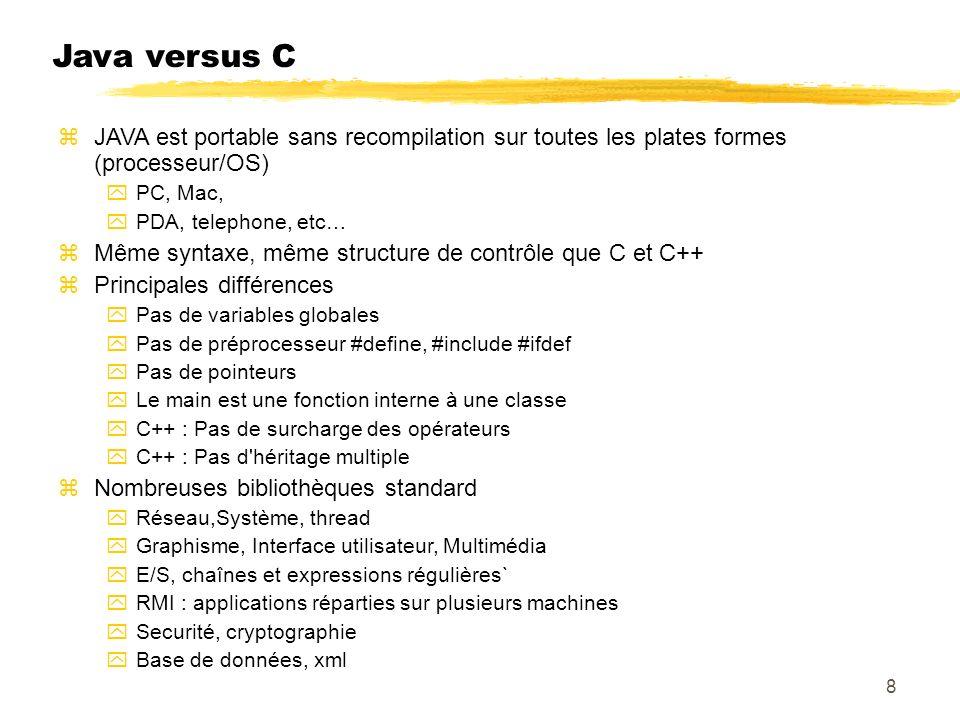 23/04/12 Java versus C. JAVA est portable sans recompilation sur toutes les plates formes (processeur/OS)