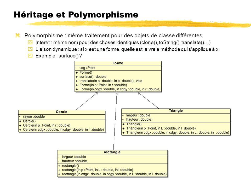Héritage et Polymorphisme