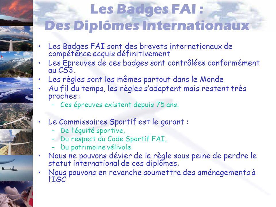 Les Badges FAI : Des Diplômes Internationaux