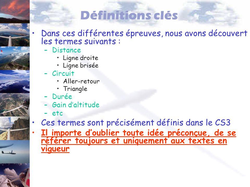 Définitions clés Dans ces différentes épreuves, nous avons découvert les termes suivants : Distance.