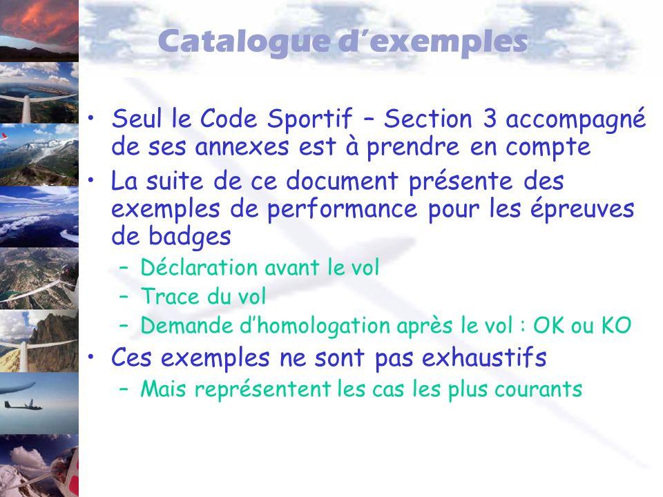Catalogue d'exemples Seul le Code Sportif – Section 3 accompagné de ses annexes est à prendre en compte.