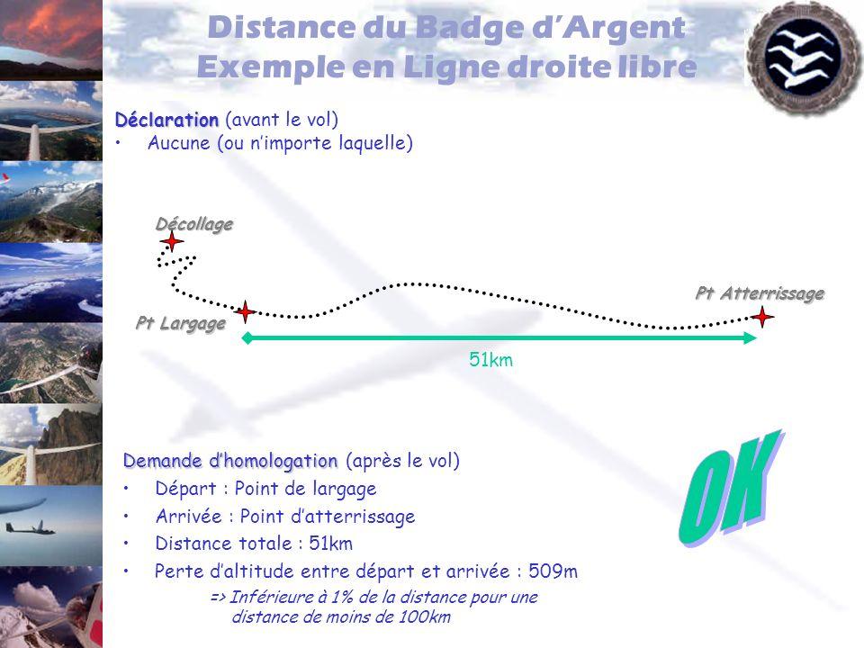 Distance du Badge d'Argent Exemple en Ligne droite libre