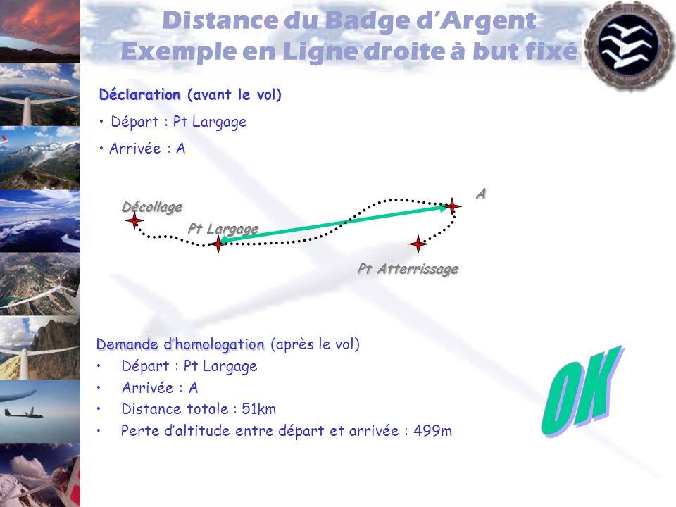 Distance du Badge d'Argent Exemple en Ligne droite à but fixé