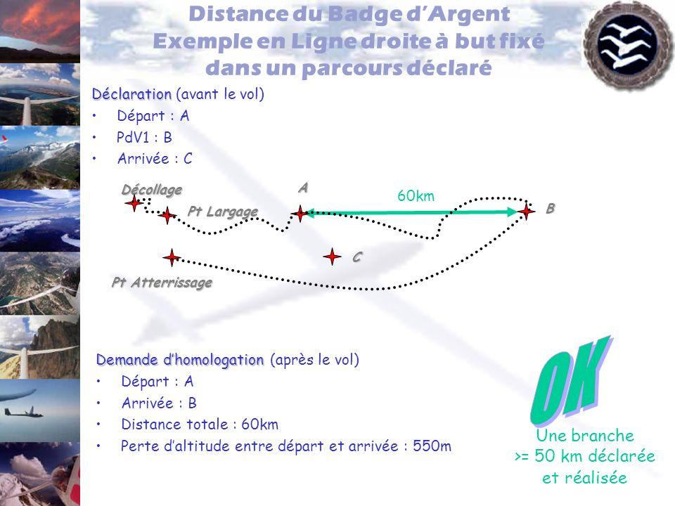 Une branche >= 50 km déclarée et réalisée
