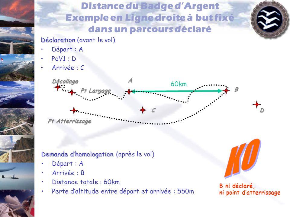 Distance du Badge d'Argent Exemple en Ligne droite à but fixé dans un parcours déclaré