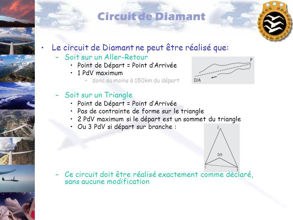 Circuit de Diamant Le circuit de Diamant ne peut être réalisé que: