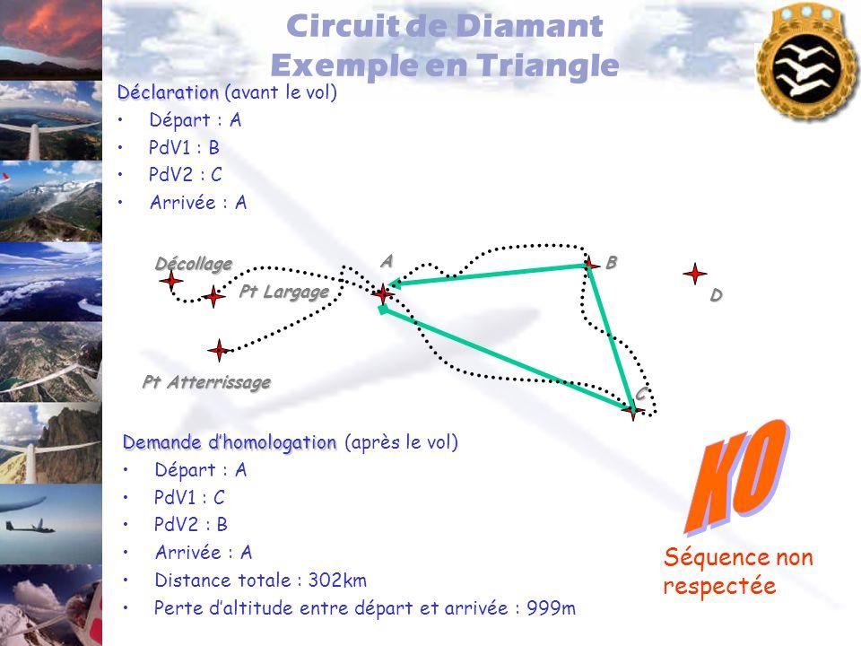Circuit de Diamant Exemple en Triangle