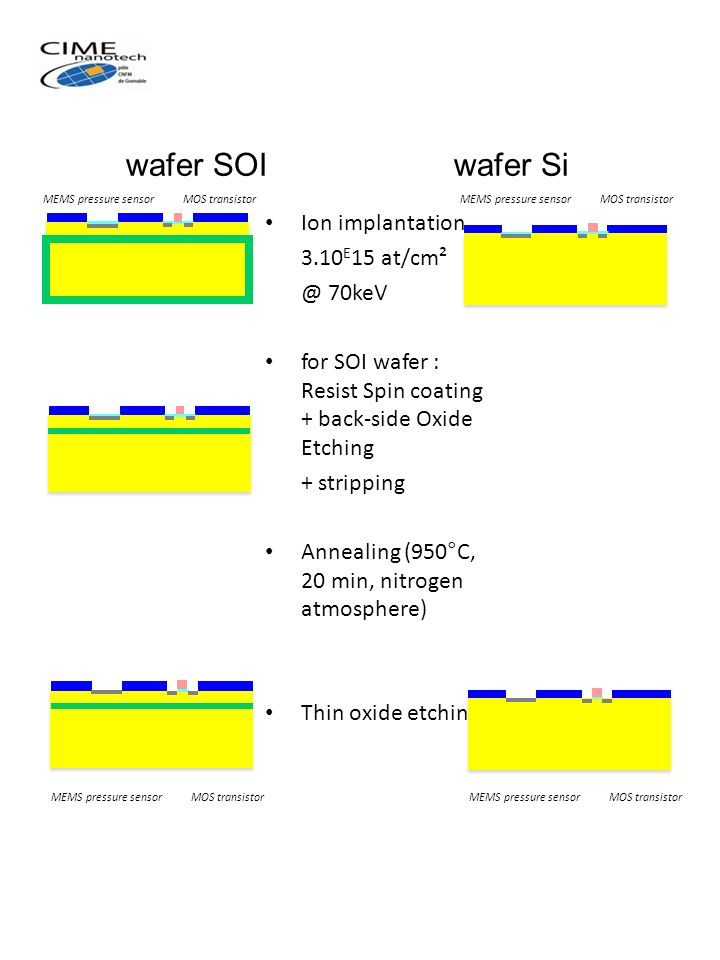wafer SOI wafer Si Ion implantation 3.10E15 at/cm² @ 70keV