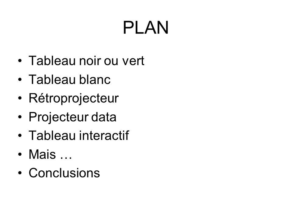 PLAN Tableau noir ou vert Tableau blanc Rétroprojecteur