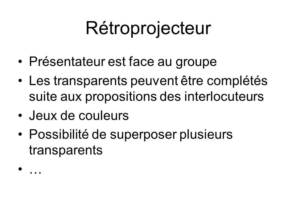 Rétroprojecteur Présentateur est face au groupe