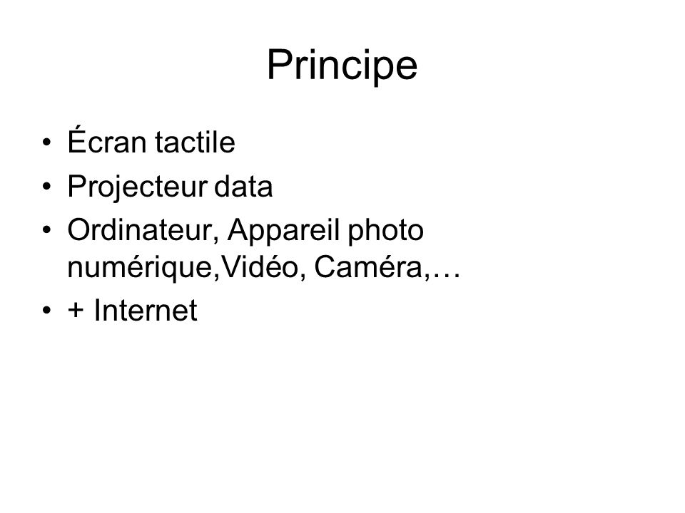 Principe Écran tactile Projecteur data