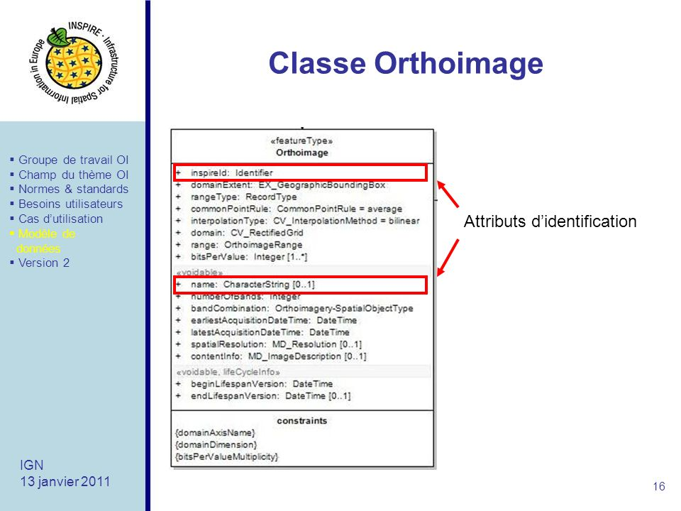 Classe Orthoimage Attributs d'identification IGN 13 janvier 2011