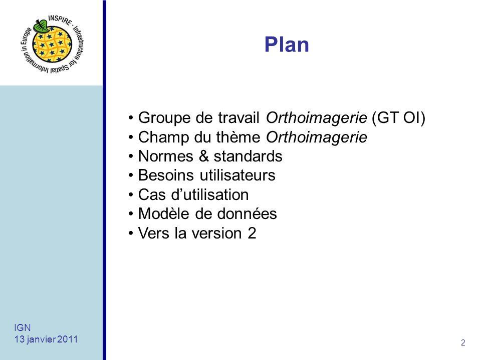 Plan Groupe de travail Orthoimagerie (GT OI)