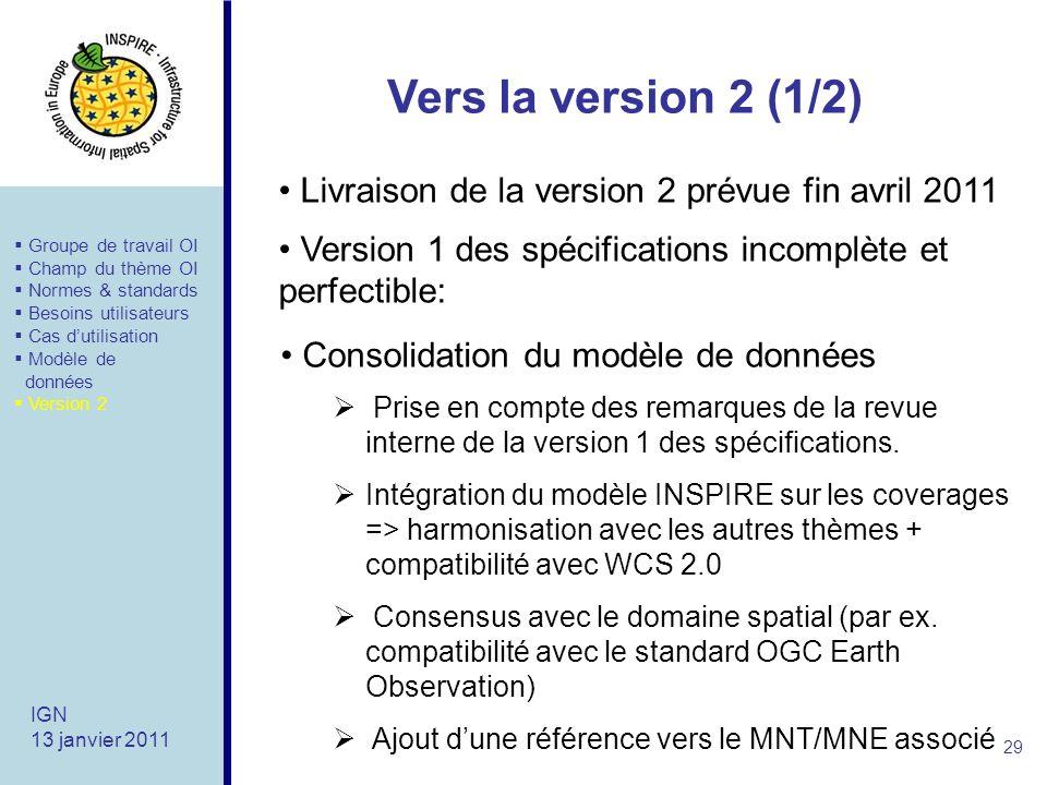 Vers la version 2 (1/2) Livraison de la version 2 prévue fin avril 2011. Version 1 des spécifications incomplète et perfectible: