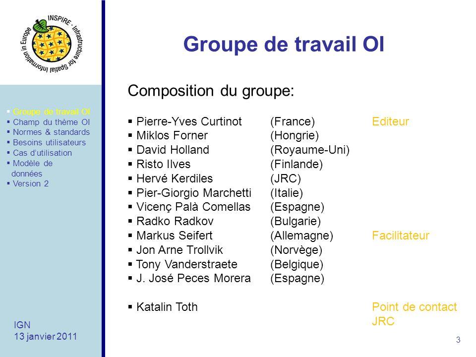 Groupe de travail OI Composition du groupe:
