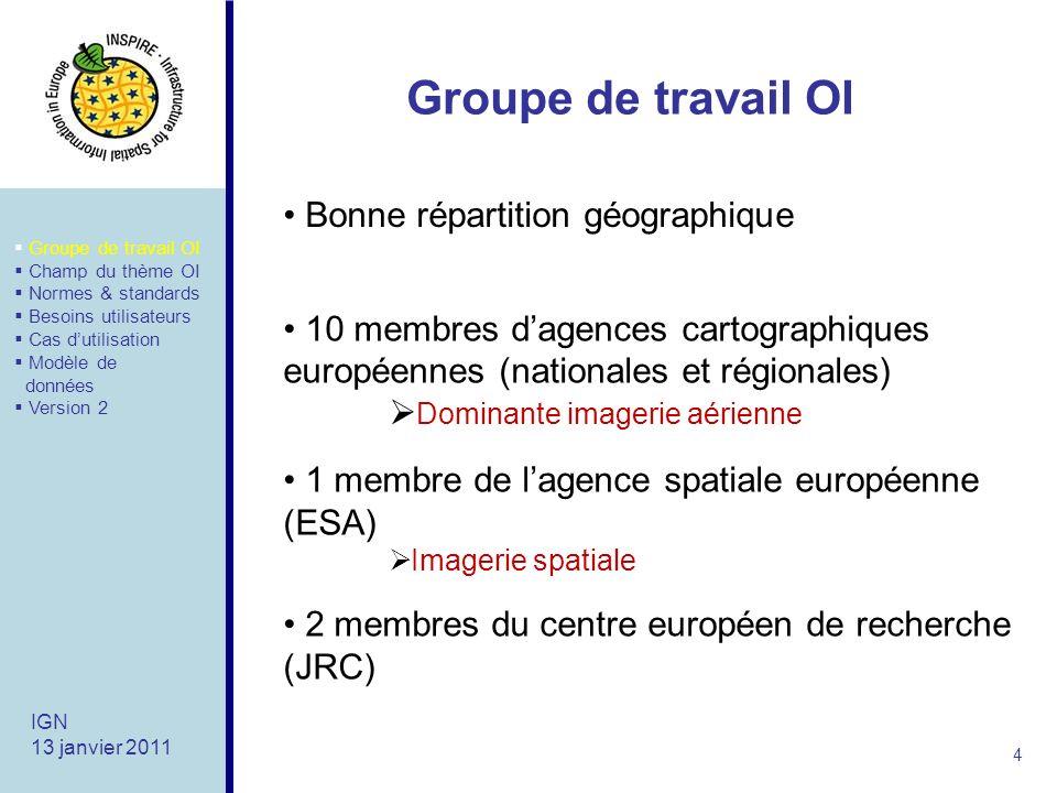 Groupe de travail OI Bonne répartition géographique