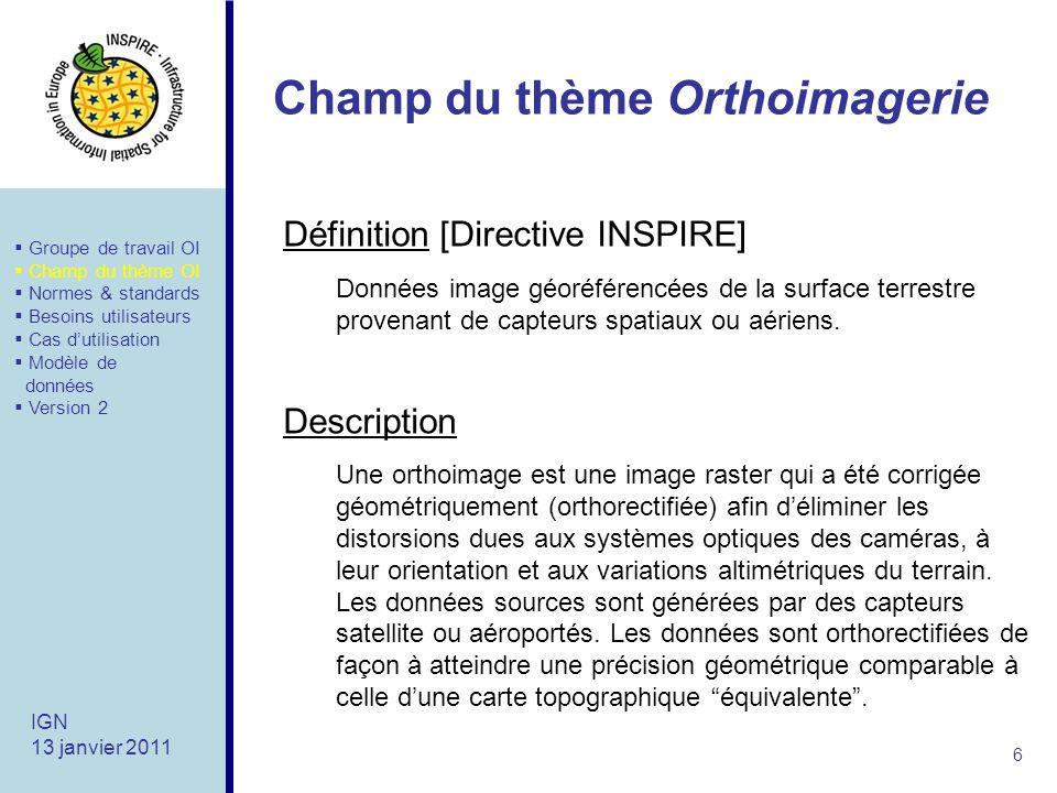 Champ du thème Orthoimagerie