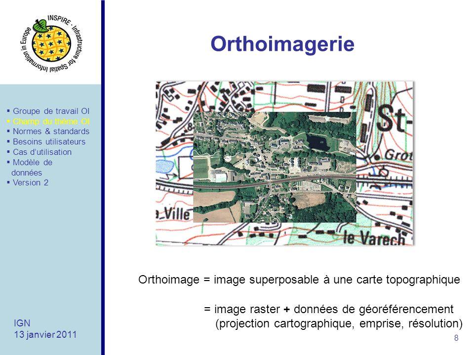 Orthoimagerie Groupe de travail OI. Champ du thème OI. Normes & standards. Besoins utilisateurs.