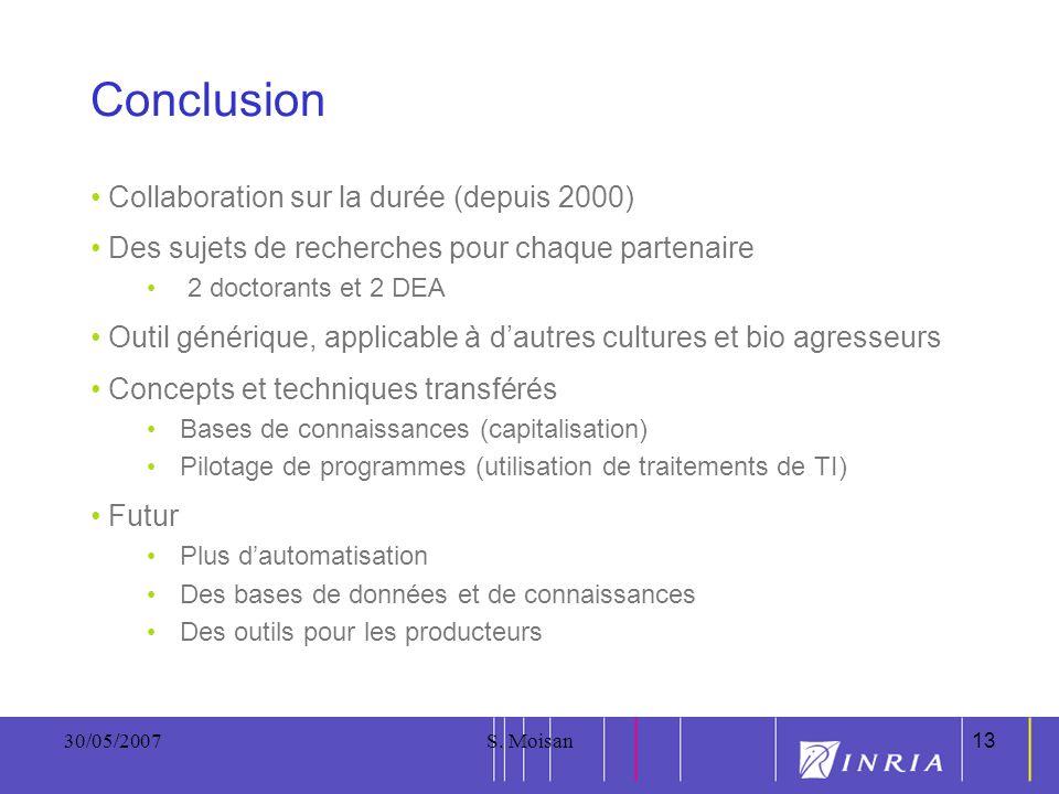 Conclusion Collaboration sur la durée (depuis 2000)
