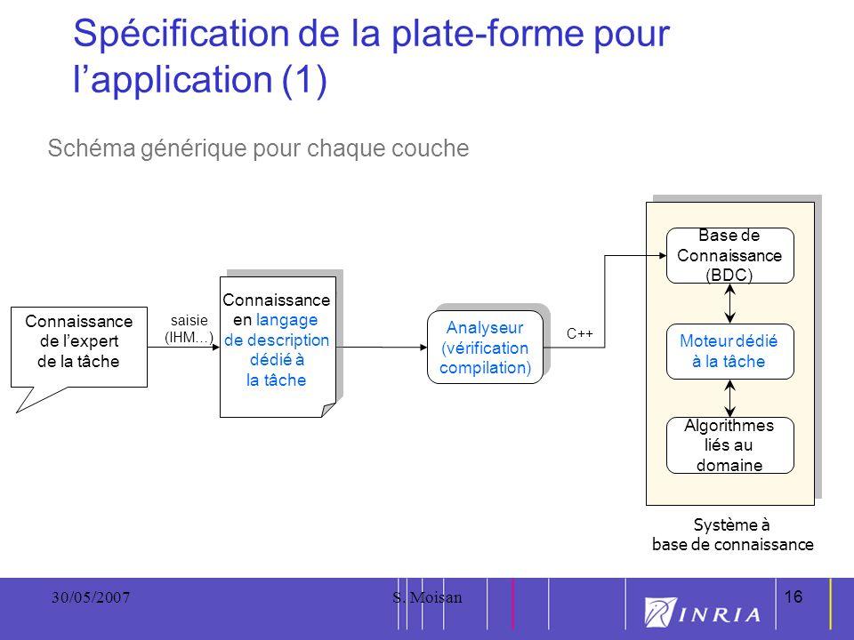 Spécification de la plate-forme pour l'application (1)