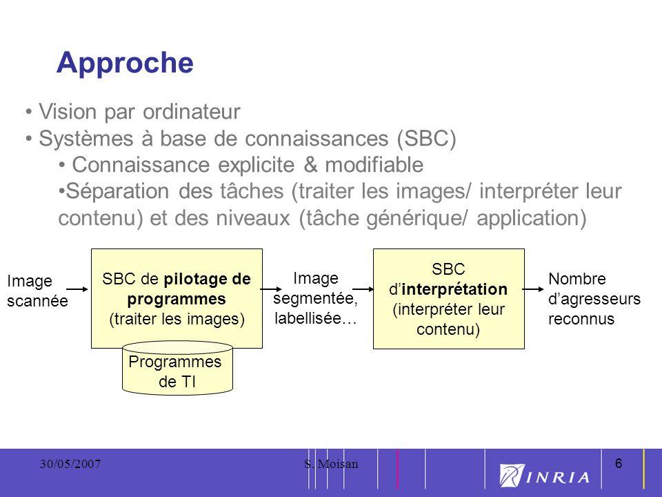 Approche Vision par ordinateur Systèmes à base de connaissances (SBC)