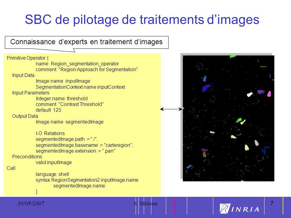 SBC de pilotage de traitements d'images