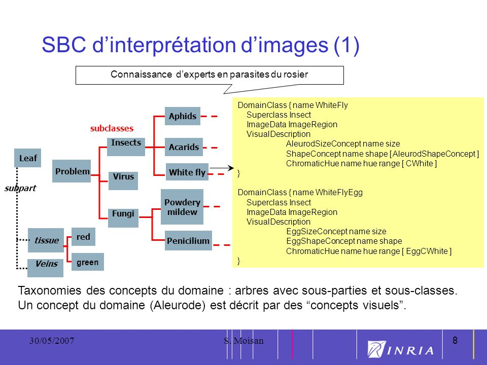 SBC d'interprétation d'images (1)