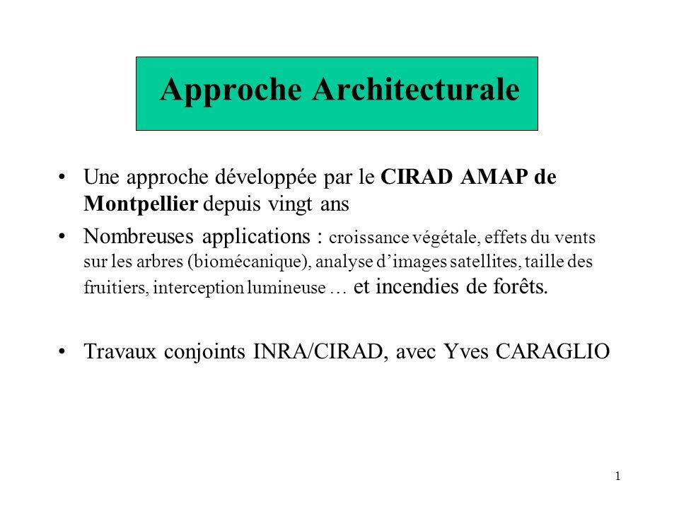 Approche Architecturale