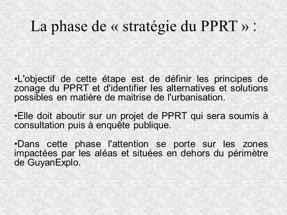 La phase de « stratégie du PPRT » :
