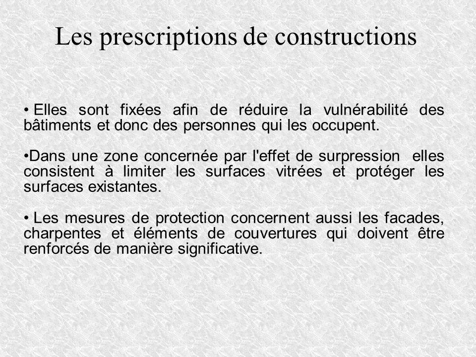 Les prescriptions de constructions